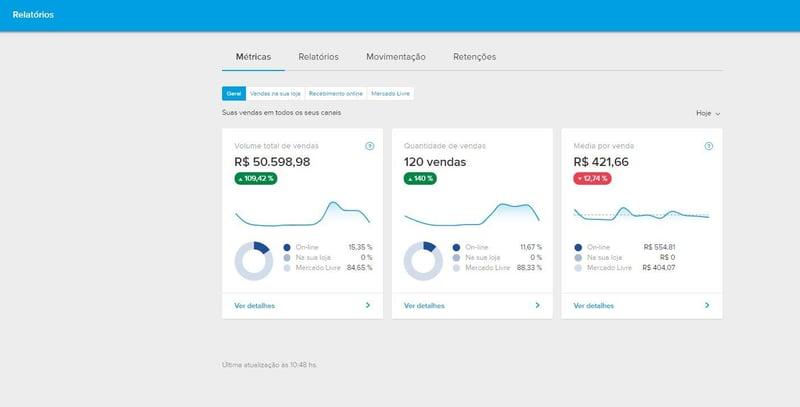 dashboard_mercadopago