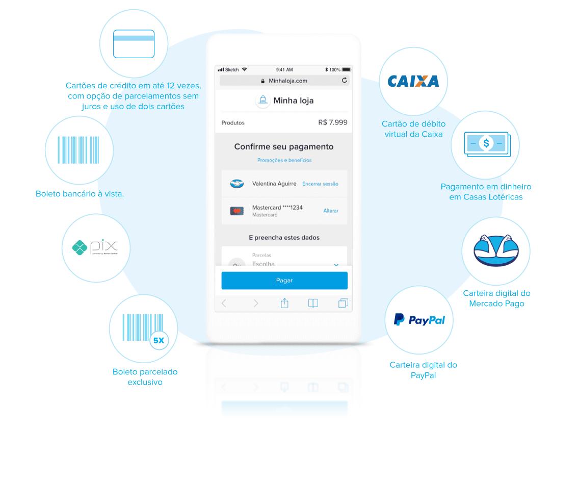 8 métodos de pagamento com checkout pro no e-commerce