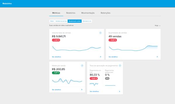 mercadopago_dashboard