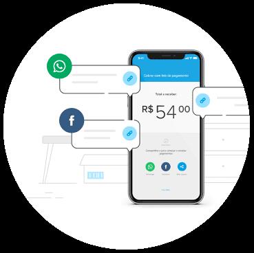 Mercado Pago - Link de pagamento